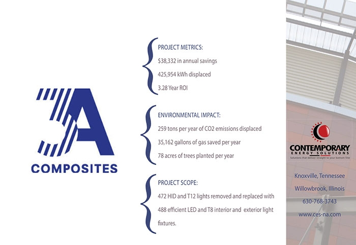 3A Composites 3a composites - glasgow, kentucky - contemporary energy solutions